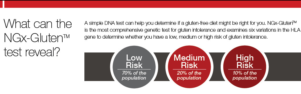 Nutrigenomix Genetic Testing For Personalized Nutrition